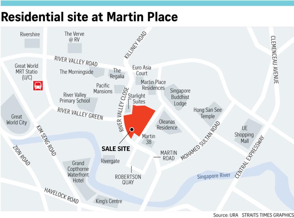martin-modern-gls-land-bid-martin-place